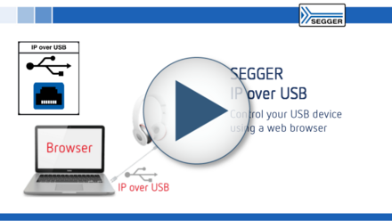 SEGGER IP over USB: Control your USB device using a web browser