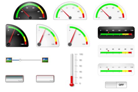 probe gauges