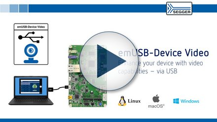 SEGGER emUSB-Device Video: Enhance embedded devices with video capabilities via USB