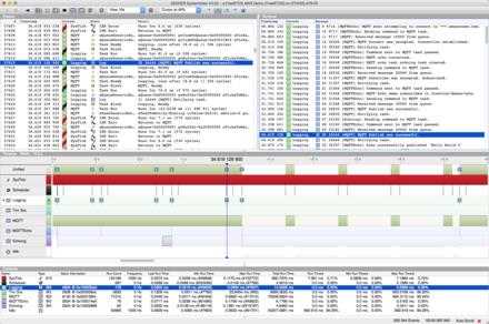 SystemView Free RTOS AWS