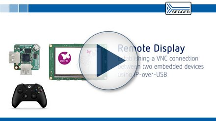 Remote Display: Establishing a VNC connection between two embedded devices using IP over USB