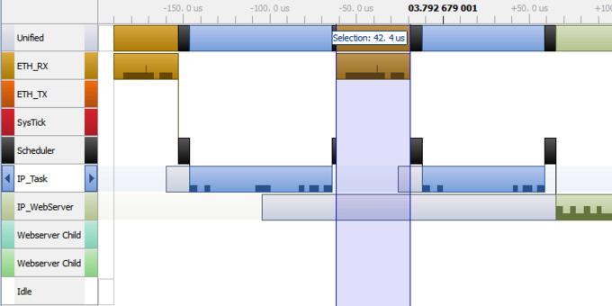 systemview v3 timeline