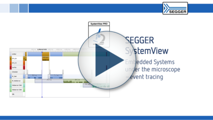SEGGER SystemView: Embedded systems under the microscope - event tracing
