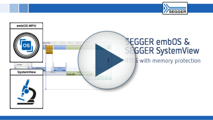 SEGGER embOS & SEGGER SystemView: An introduction