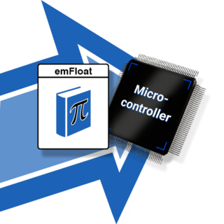 emFloat floating point library for embedded systems