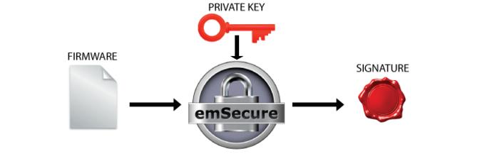emSecure_Firmware_Sign