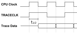 trace clock type 1