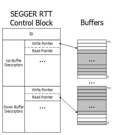 RTT_Schematics_Simple_tn