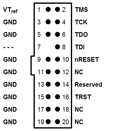 Infineon AUTO-20 Adapter Pinout
