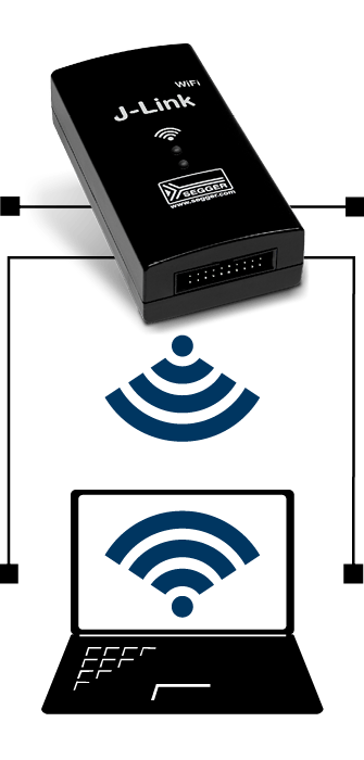 J-Link Wifi Use Cases