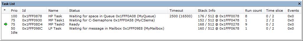 embOS IAR Plugin Tasklist